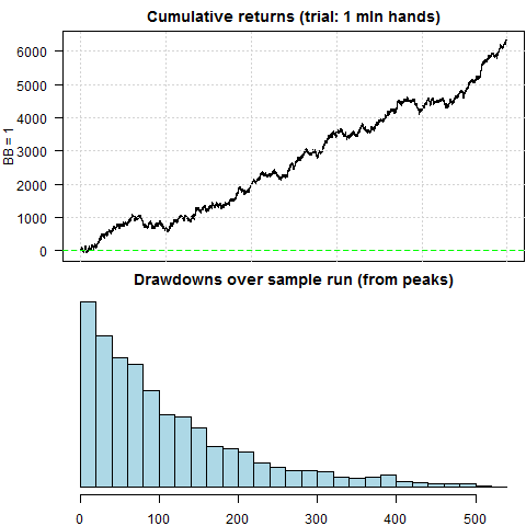 poker_drawdown